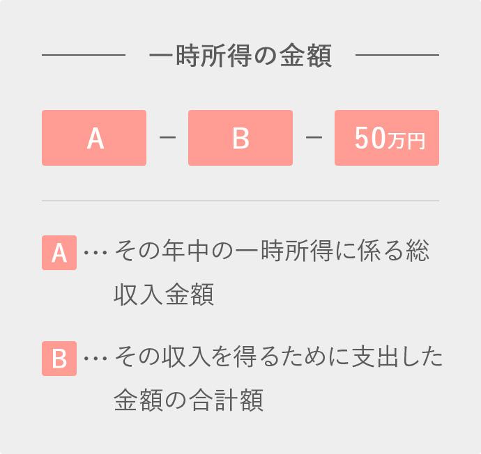 sp_ichijisyotoku